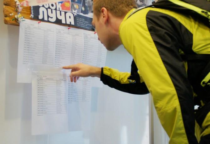 Список участников Action Points Санкт-Петербург